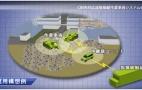 Image - Japón confirma el desarrollo de un cañón electromagnético